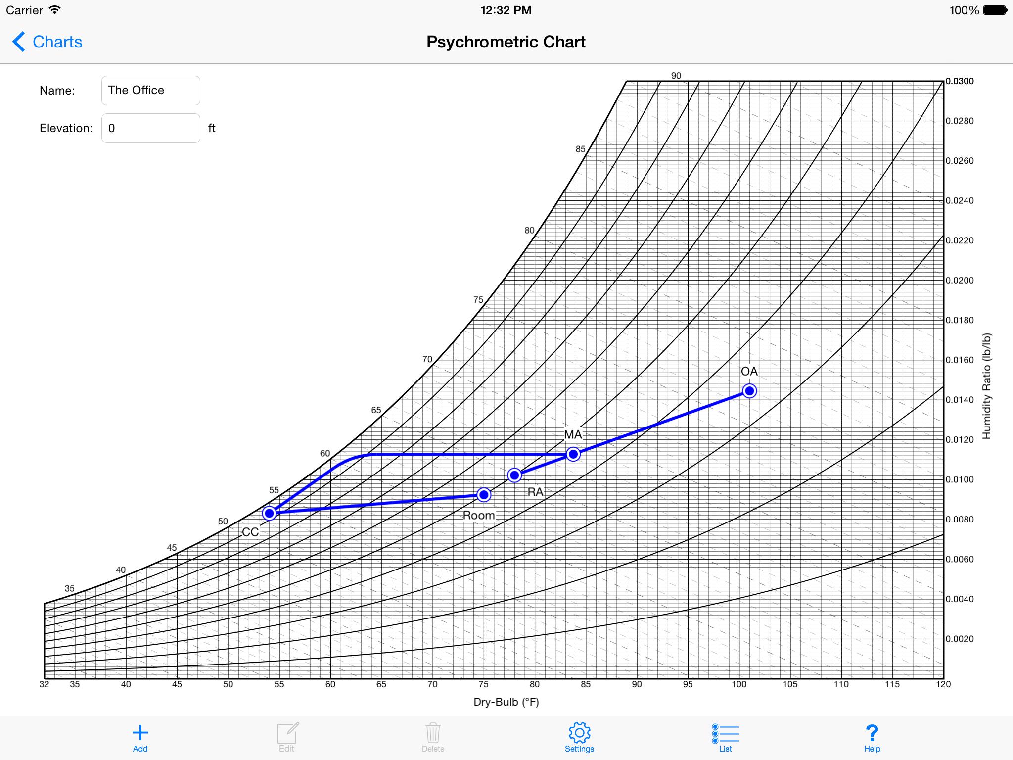 Psychrometric Chart App Is In The App Store Pheinex Llc